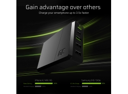 Green Cell Power Source 75W charger with USB-C PD port and Ultra Charge technology